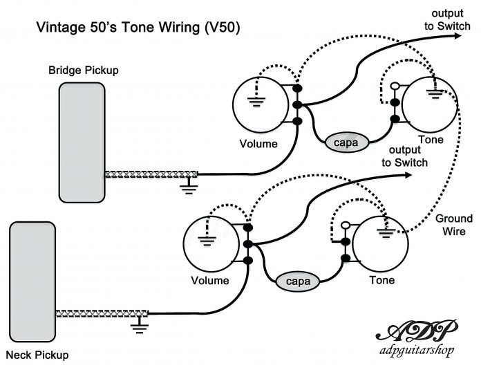 Dorable Free Vehicle Wiring Diagrams Jaguar Guitar Wiring Diagram Free Downloads Wiring Diagram