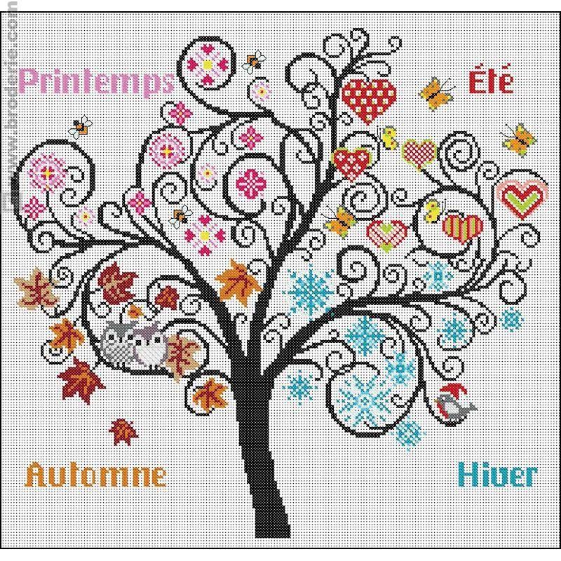 Kit point de croix arbre aux saisons marie coeur for Maison du canevas point de croix