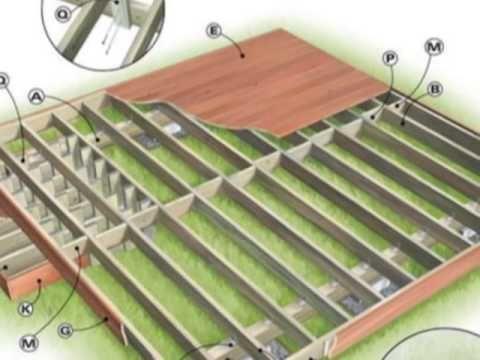 diy wooden deck designs. diy deck plans videos   diy wooden designs m