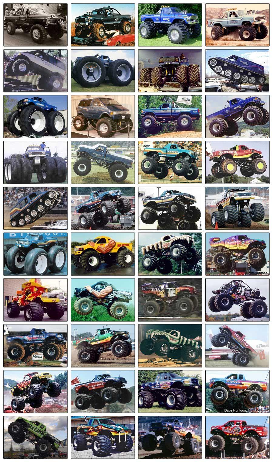 Bodies «  Bigfoot 4×4, Inc. – Monster Truck Racing Team