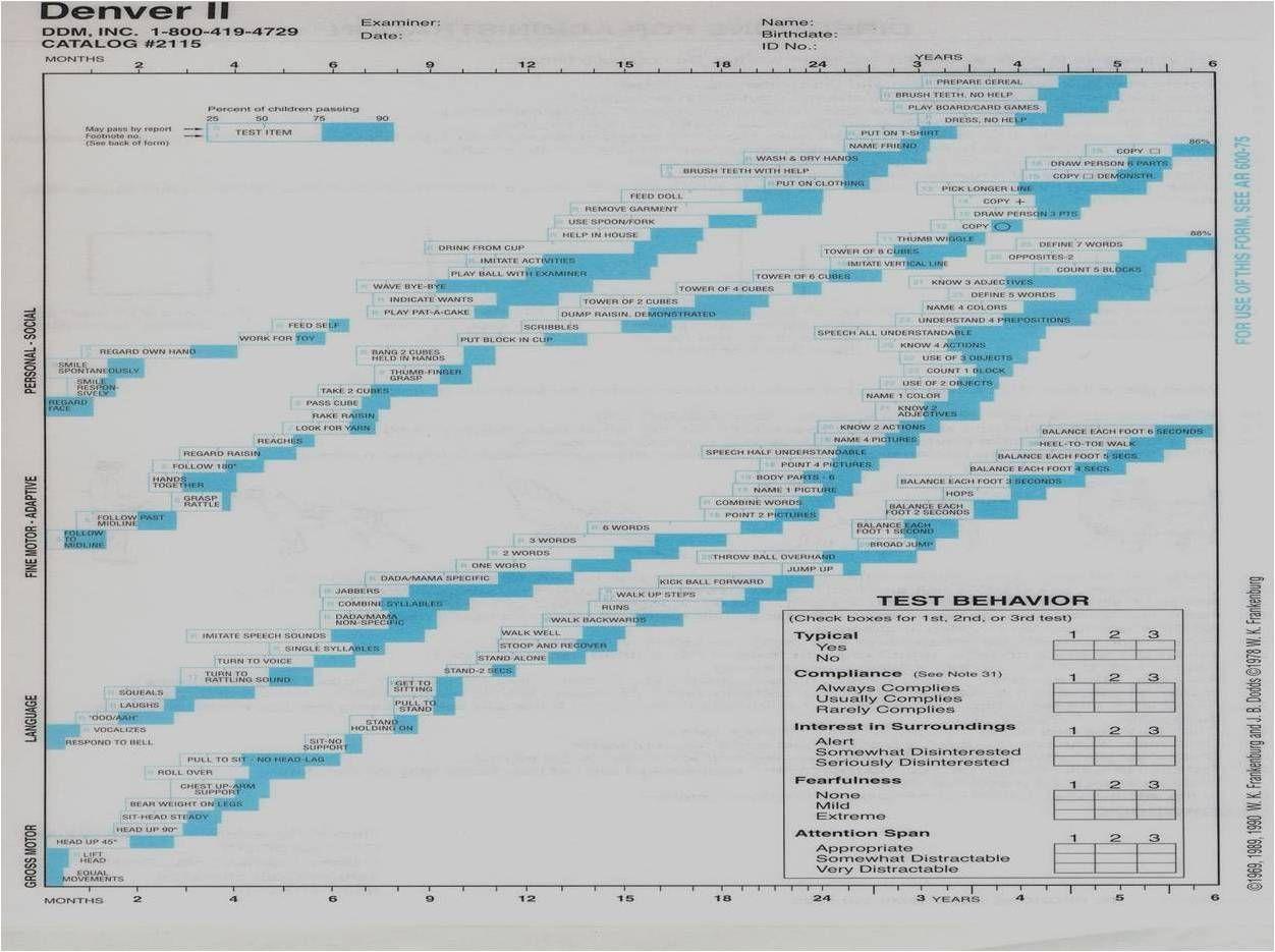 denver developmental screening test - Google Search | FNP Exam ...