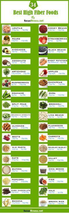 Herbalife Weight Loss Products New Delhi Delhi