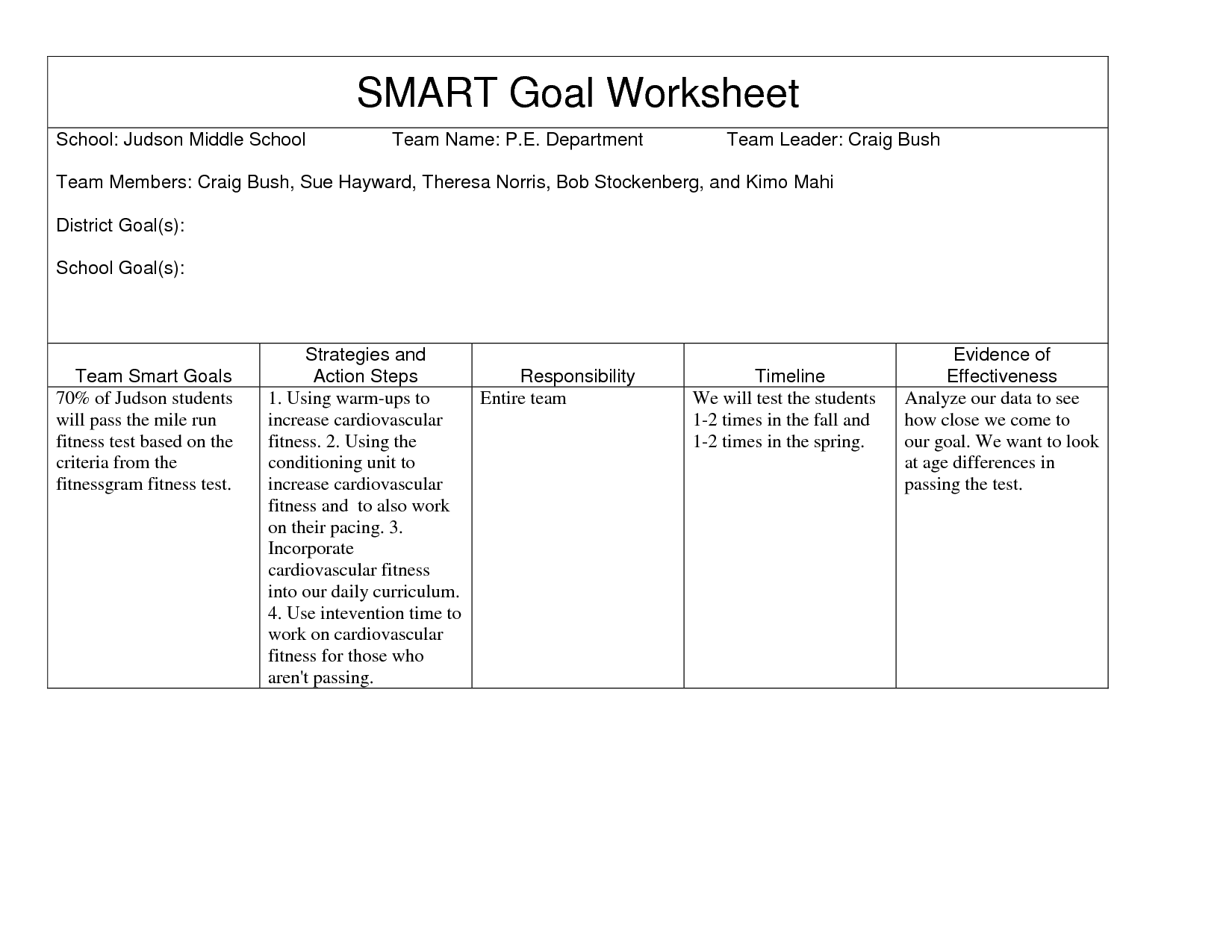 Smart Goal Worksheet Middle School