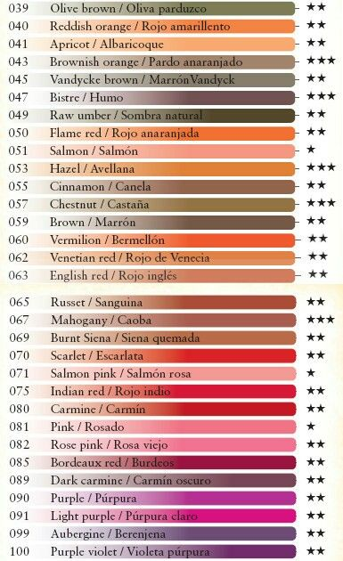 Caran D Ache Supracolor Color Lightfastness Chart Part 2