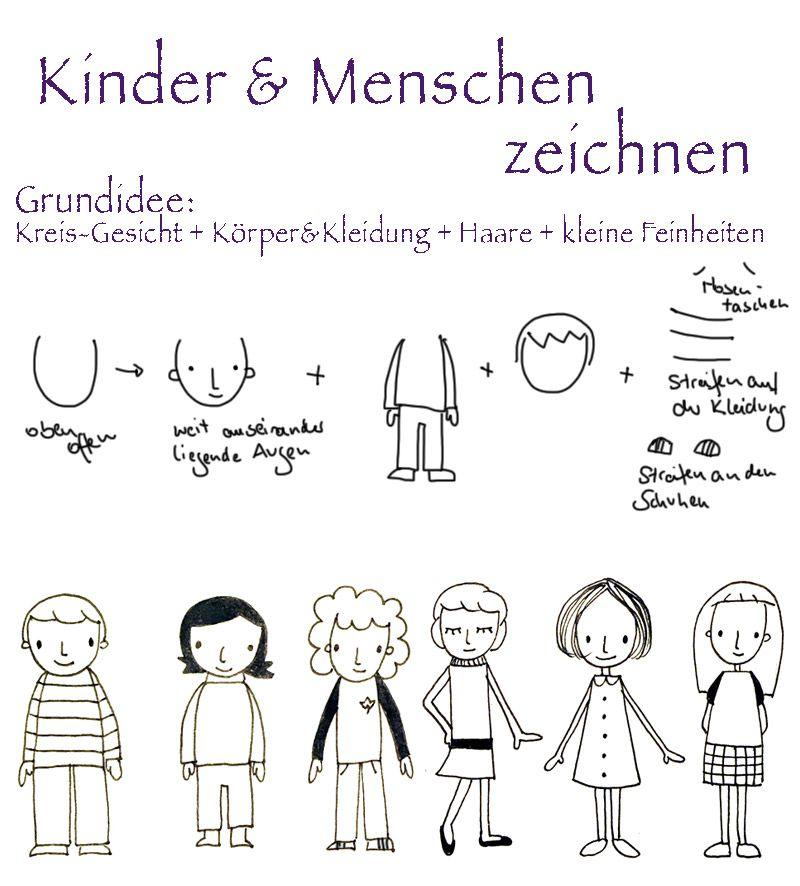 Lustige Leute Und Menschen Zeichnen Erste Einfache Varianten Creatipster Menschen Zeichnen Kinder Zeichnen Figuren Zeichnen