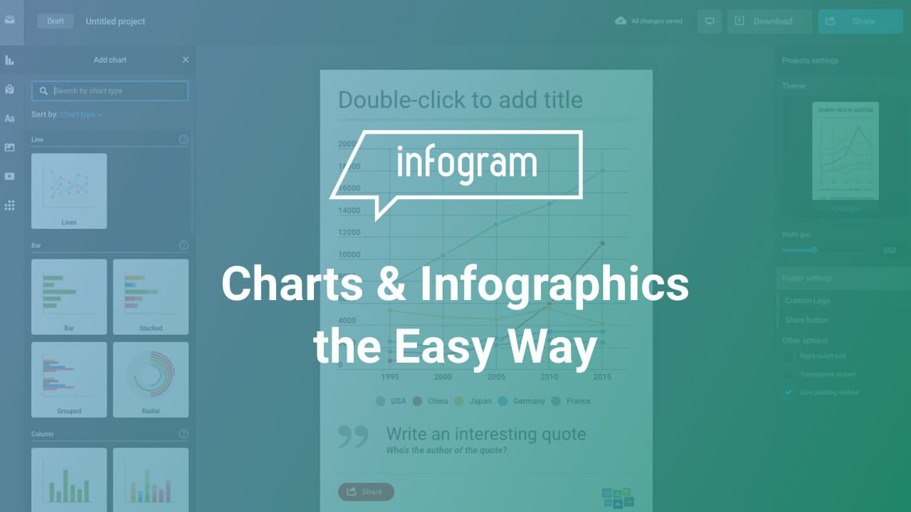 Be inspired with a wonderful collection of best charts infographics create beautiful charts in seconds be inspired with our gallery of charts including bar chart pie chart word cloud among others chart types nvjuhfo Choice Image