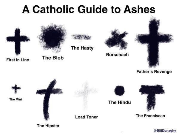 A Catholic Guide To Ashes