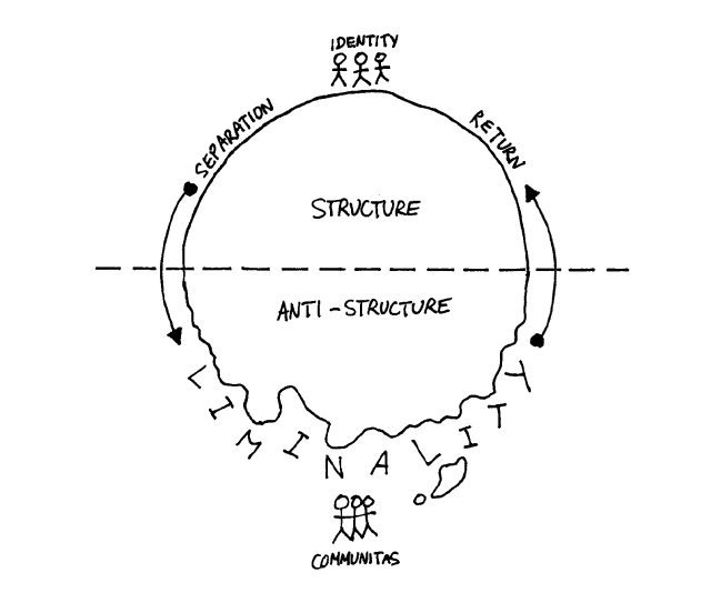 122af2d8b50 Cycle Of Life