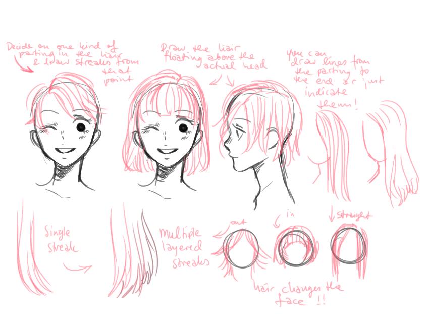 Hair Art References Manga Drawing Tutorials Drawing Reference Character Drawing