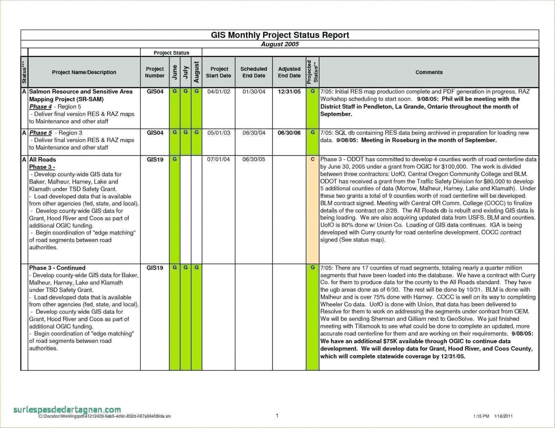 036 Status Report Template Excel Ideas Project Management Intended