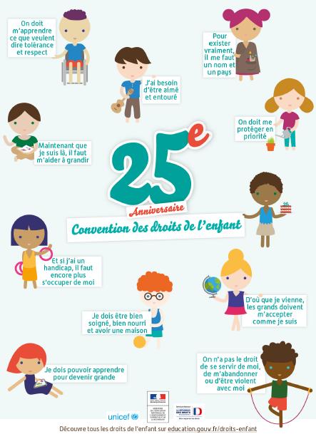 Affiches droits de l'enfant | Droits de l'enfant, Education civique et morale, Éducation nationale