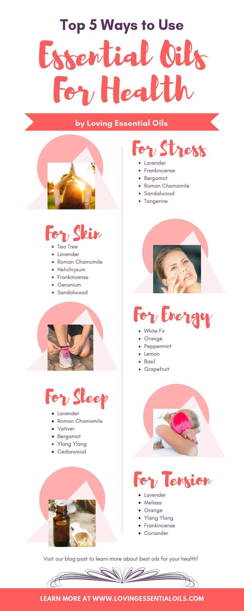 Top 5 Ways to Use Essential Oils For Health by Loving Essential Oils