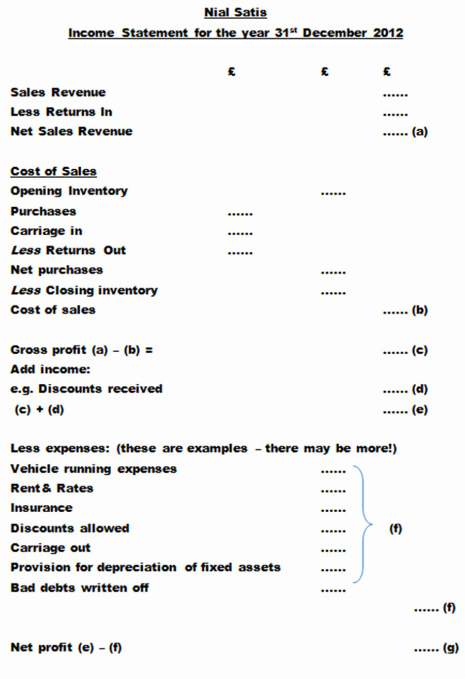 Simplified Income Statement Template In 2020 Statement Template