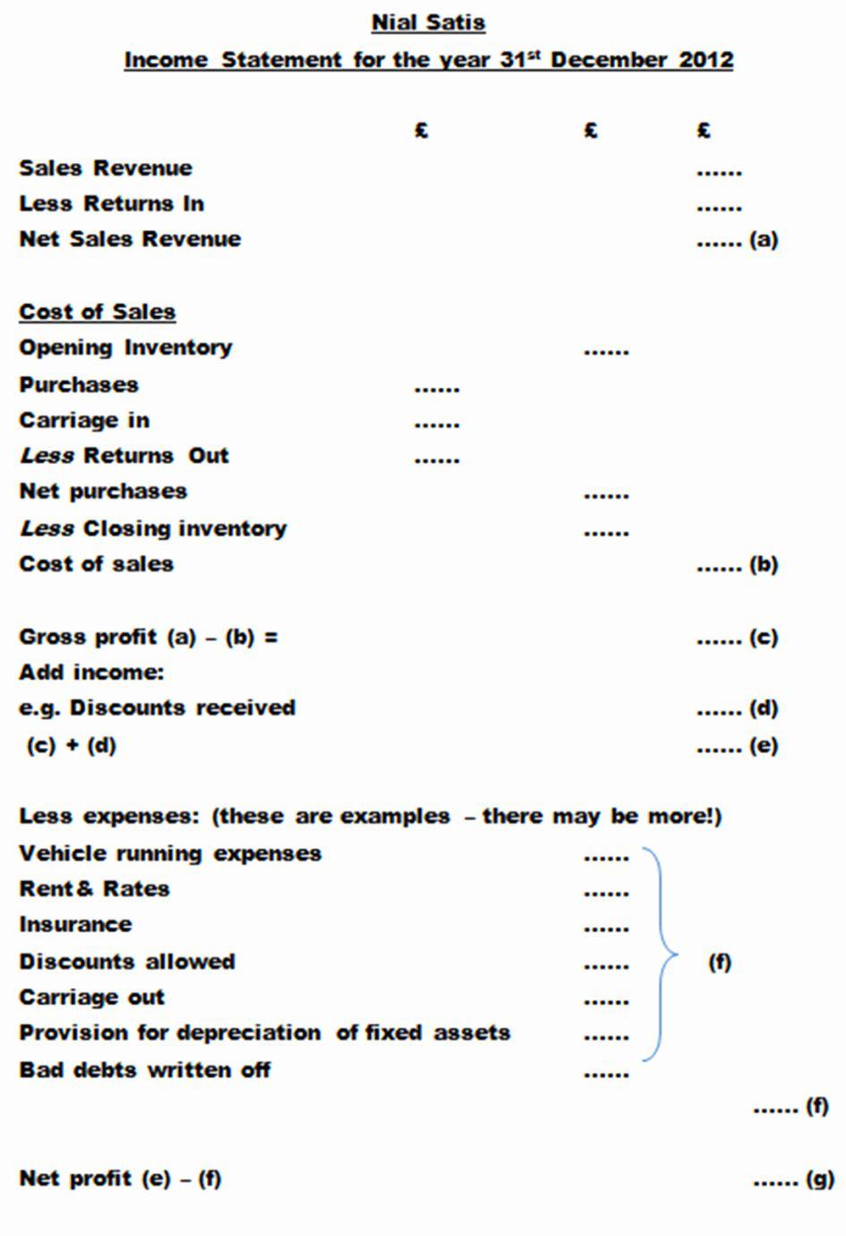 Simplified In E Statement Template Elegant Basic Profit