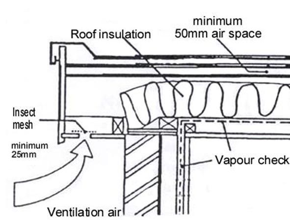 23983d1282078858 flat roof insulation quandry for Flat roof plan drawing