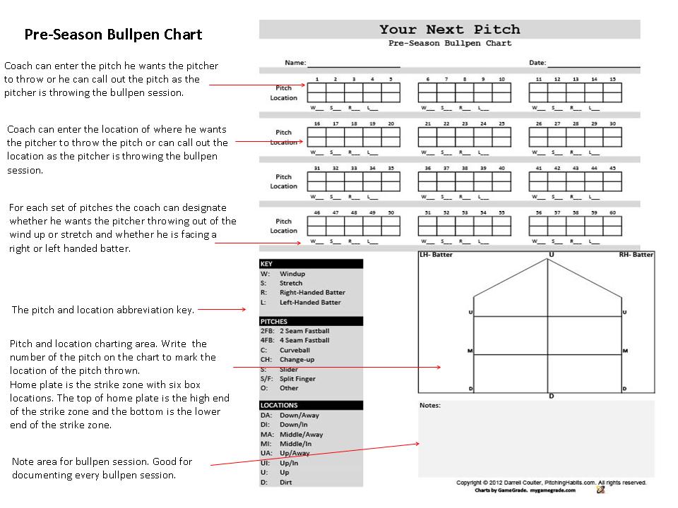 39 Pitch Pregame Bullpen Chart – Pitching Chart