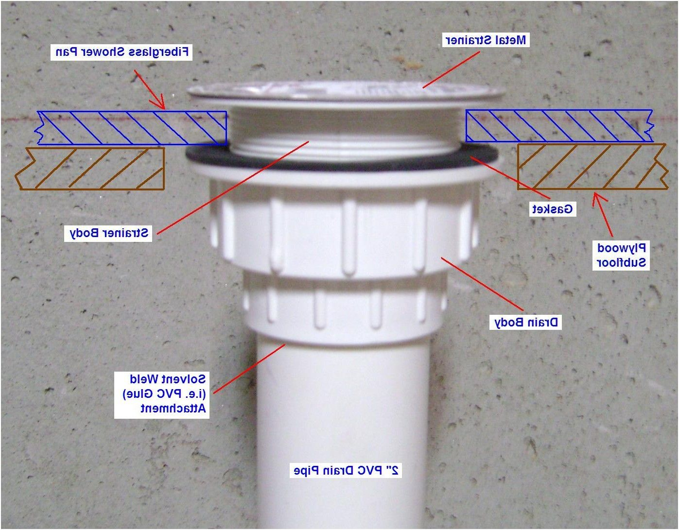 How To Fix A Leaky Shower Drain From Installing Basement Shower Drain Shower Drain Installation Shower Drain Fiberglass Shower Pan