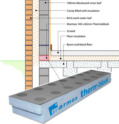 Thermoblock A Simple Solution To Thermal Bridging From Marmox Energy Efficient Construction Green Energy Floor Insulation