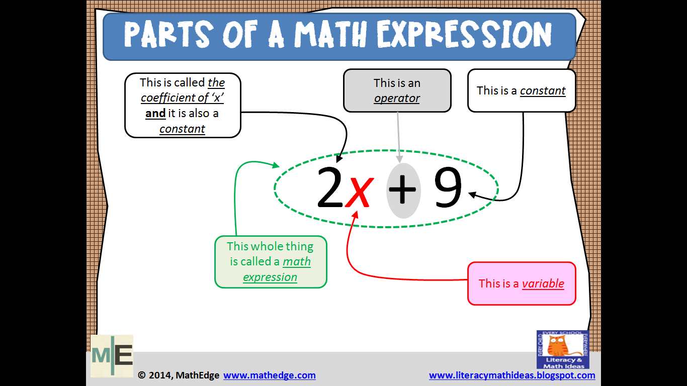Parts Of A Math Expression