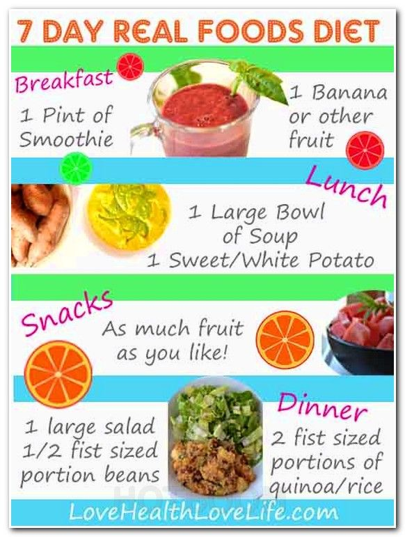 Pin On Diet Food