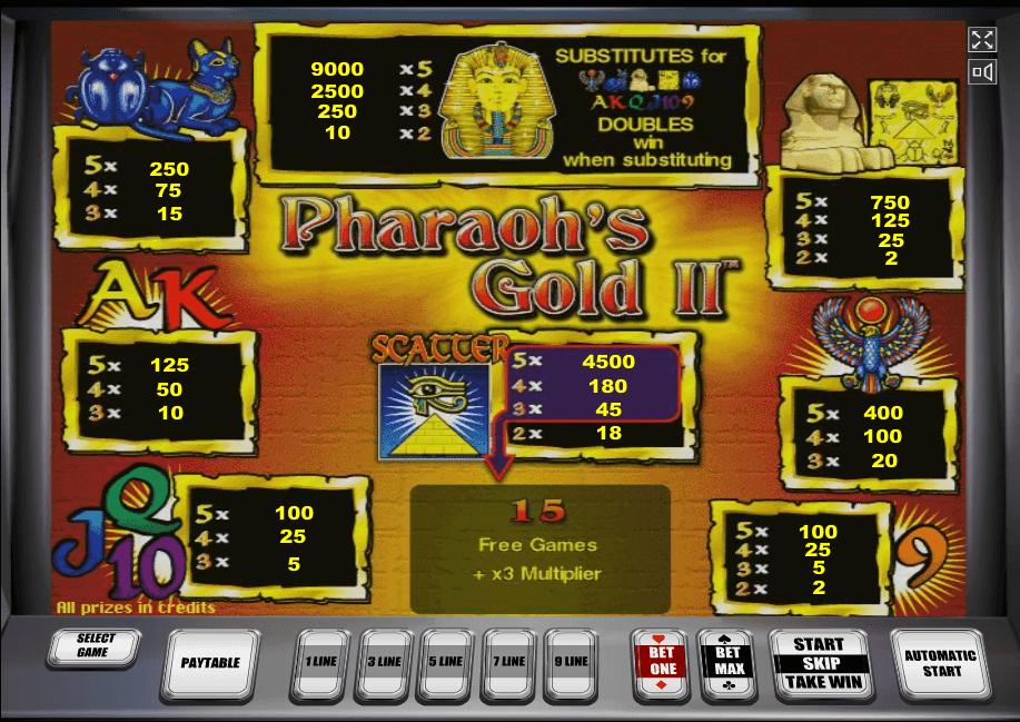 Играть бесплатно в игровые автоматы золото фараона 3 игровые автоматы скачать игры rezident