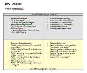 SWOT-Analyse Vorlage | Muster und Vorlagen | Pinterest | Berufe ...