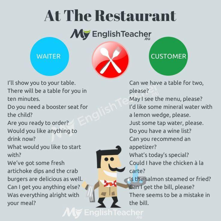 Más Frases Para Introducir En Los Diálogos Restaurante En