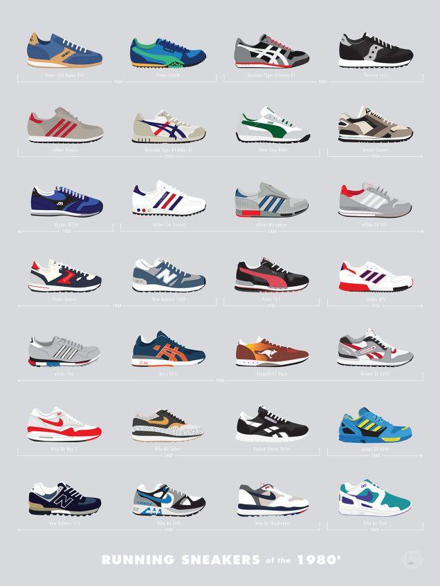 colores y llamativos lo último obtener nueva Tenis deportivos icónicos de los años 80 y 90 | Zapatos para traje ...
