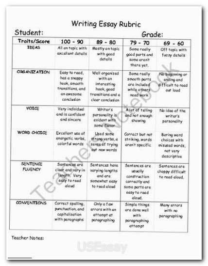 Essay Wrightessay Science Research Paper Topic Ideas Writing  Essay Wrightessay Science Research Paper Topic Ideas Writing Critical  Analysis Essay Academic Writing Definition Free Grammar And Punctuation  Check