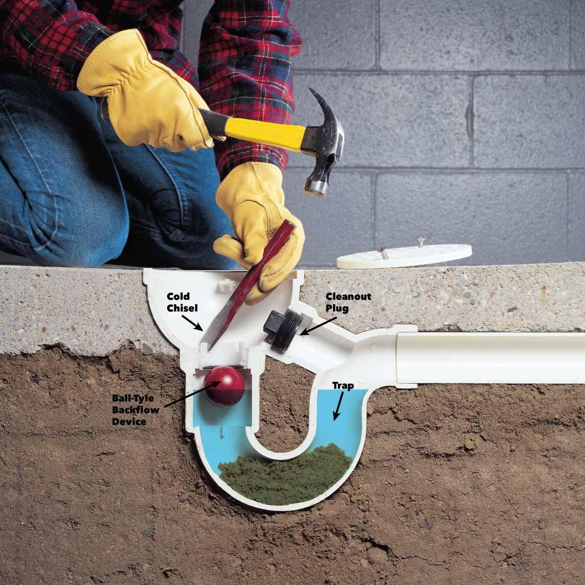 How to unclog a drain bathtub drain drain repair