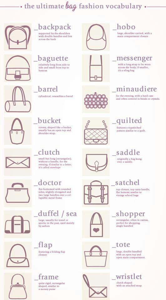 The Ultimate Bag Fashion Vocabulary #infografía