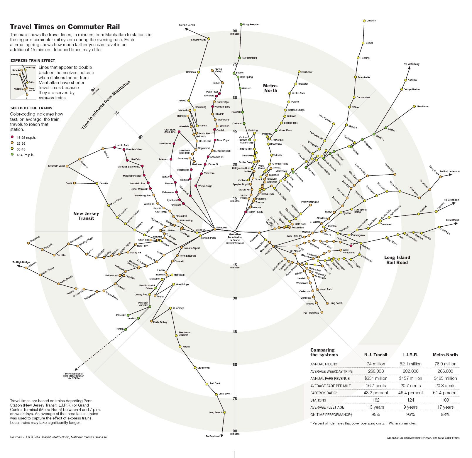 Nytimes S Travel Time Map Matthew Ericson And Amanda Cox