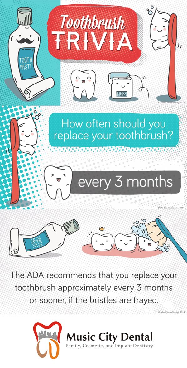 How often do you replace your toothbrush? Rather, how ...
