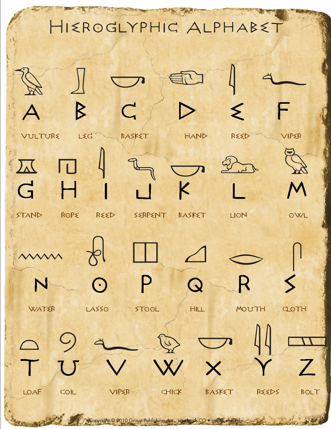 A Modified Version Of The Hieroglyphic Chart From Group