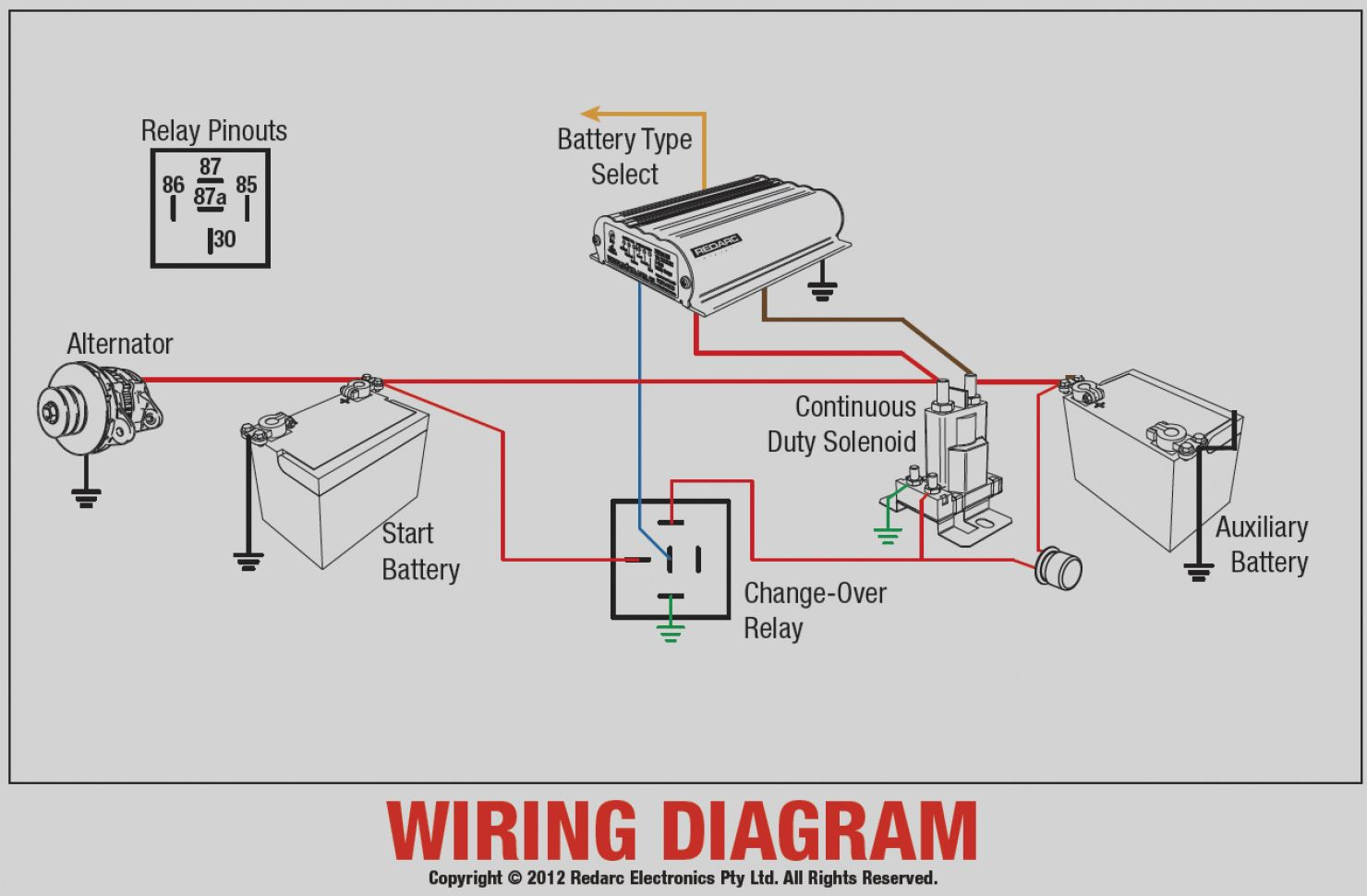 Latest Red Arc Dual Battery System Wiring Diagram REDARC BCDC1225LV DUAL  BATTERY ISOLATOR SYSTEM WIRING KIT