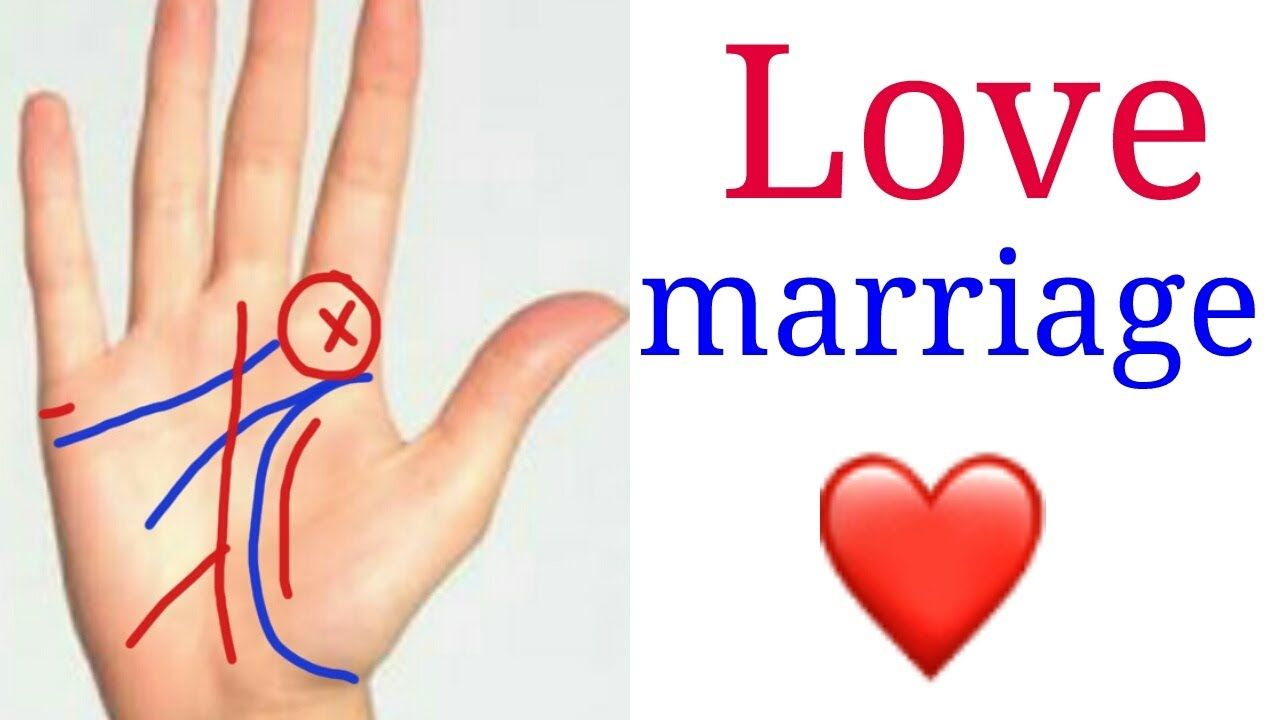 will i have love marriage astrology