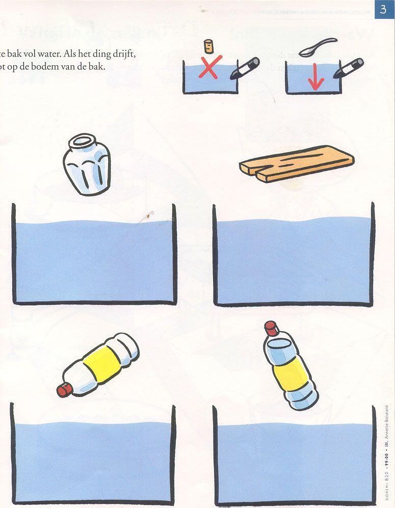 Super drijven en zinken | Water, Thema, Waterfeest VE-06