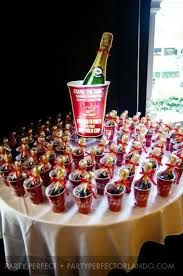 Image Result For Surprise 50h Birthday Party Ideas For Men 50th