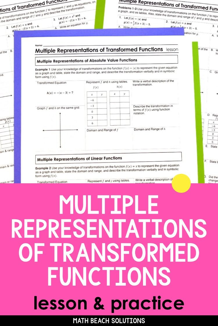Multiple Representations Of Transformed Functions Lesson Algebra Lesson Plans Algebra Worksheets Free Math Worksheets