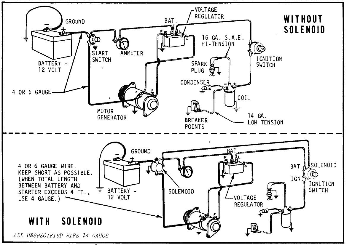 Generator Wire Diagram Wiring Harness Homelite Delco Starter Diagrams Schematics At 12 Volt