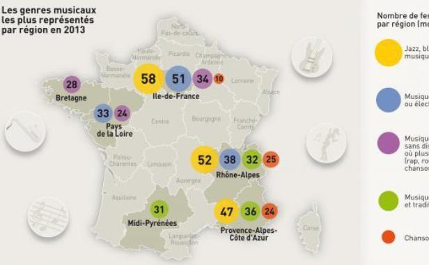 Festivals De Musique En France Quelles Tendances Selon Votre
