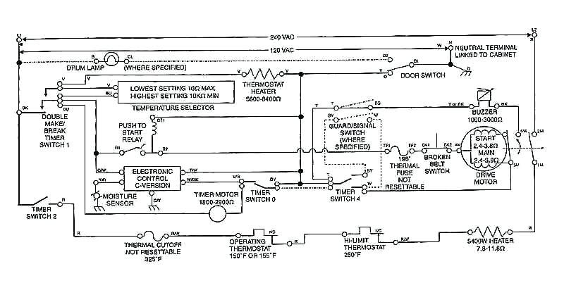 ge gas dryer diagram gas dryer wiring diagram wiring diagram data  gas dryer wiring diagram wiring