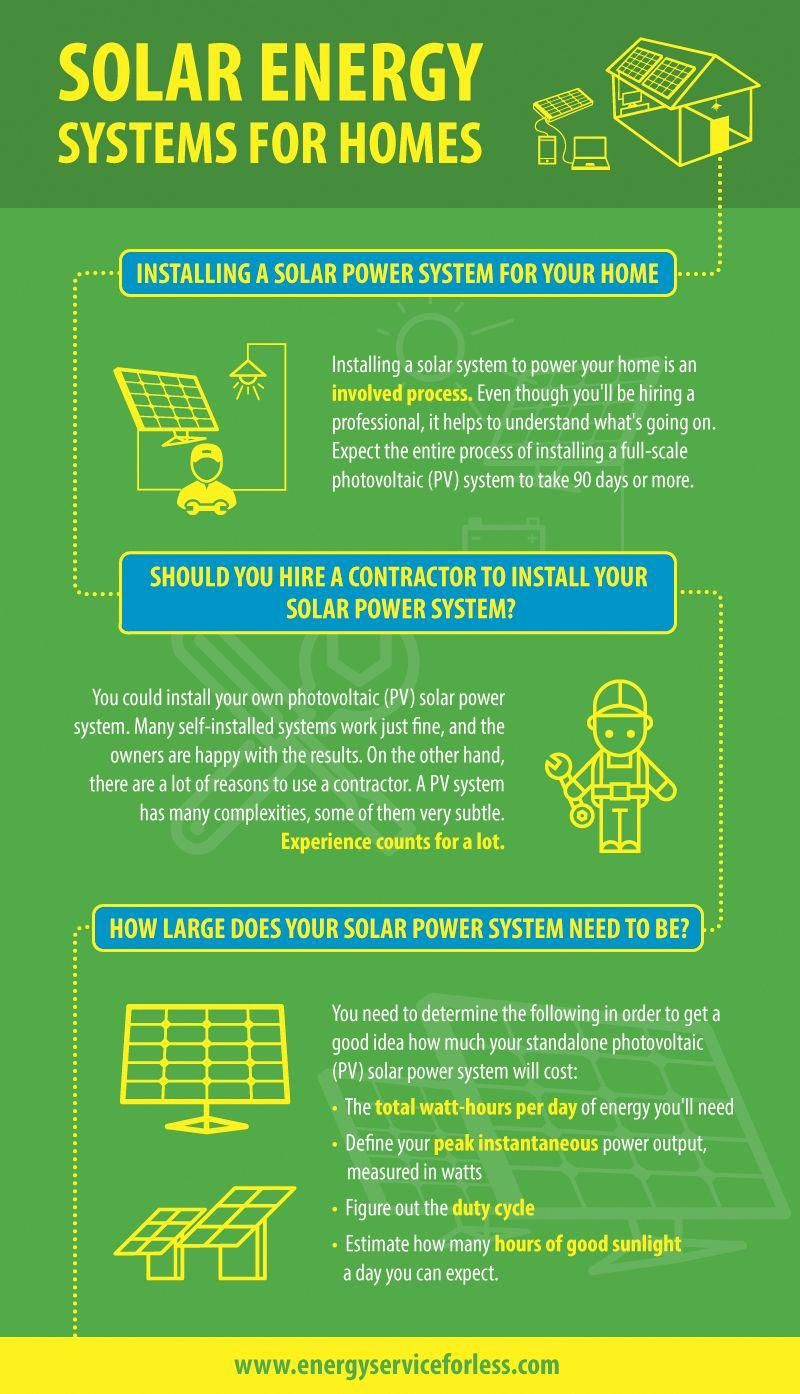 Planing A Solar Energy System For Your Home These Are Just A Few Of The Things You Need To Consider Sola In 2020 Solar Energy System Solar Energy Energy Technology