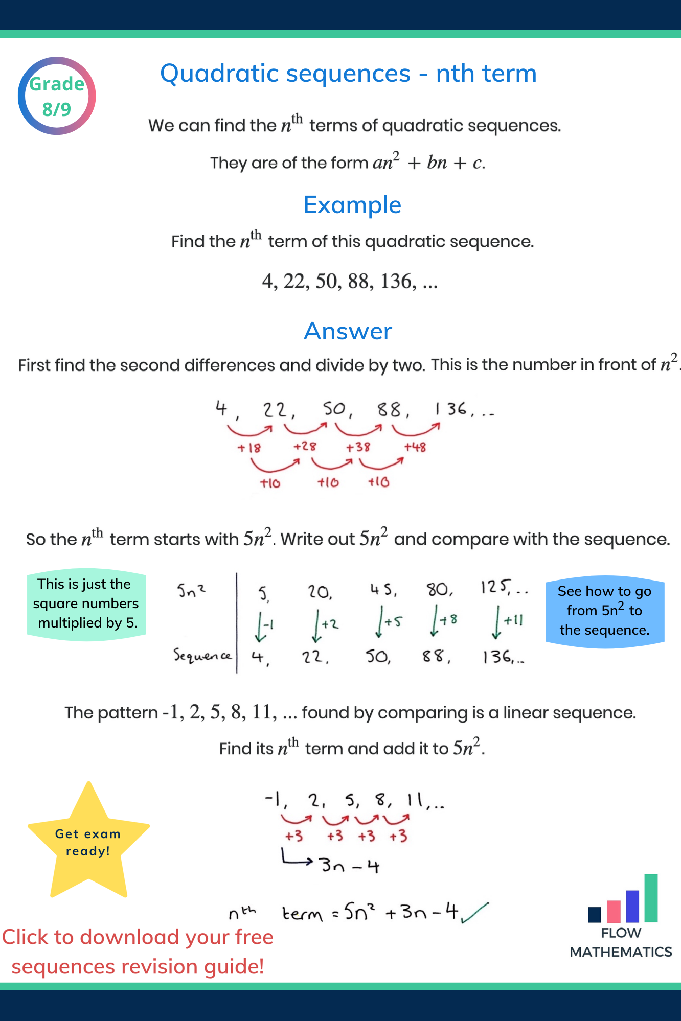 Sequences Revision Guide
