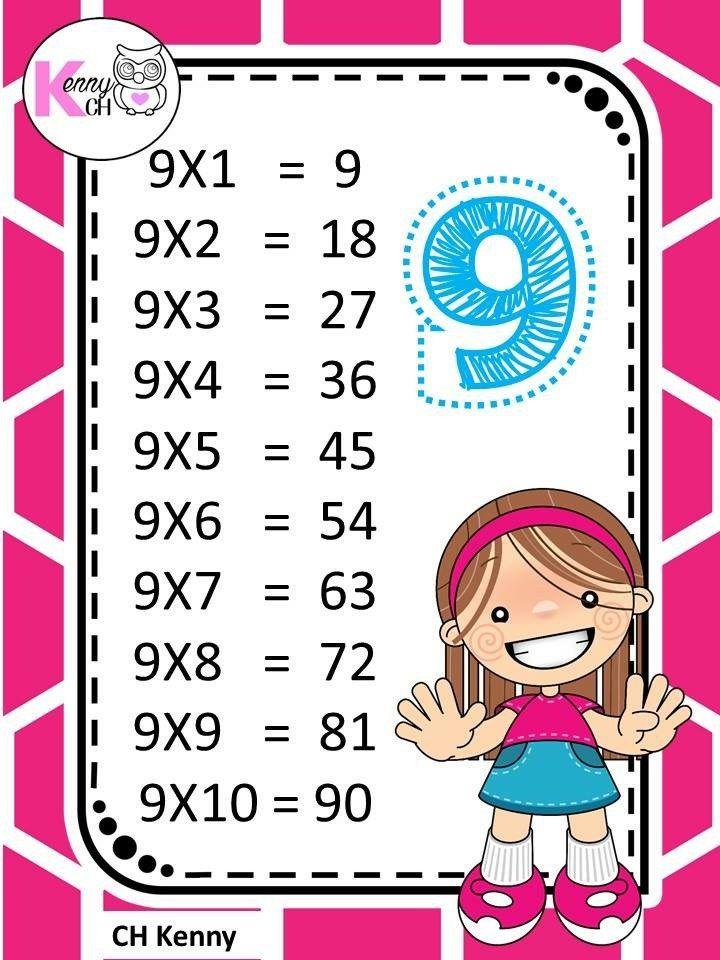 Tablas De Multiplicar Para Imprimir Educacion Primaria