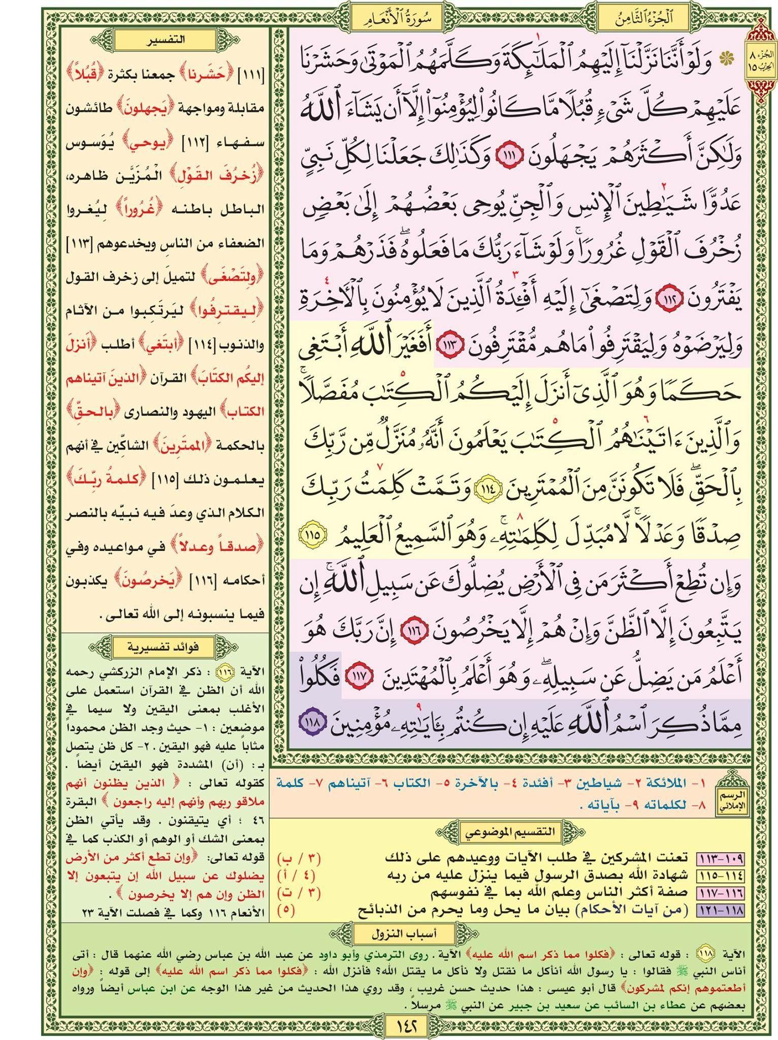 سورة الأنعام صفحة ١٤٢ مصحف التقسيم الموضوعي للحافظ المتقن Quran Verses Verses Quran