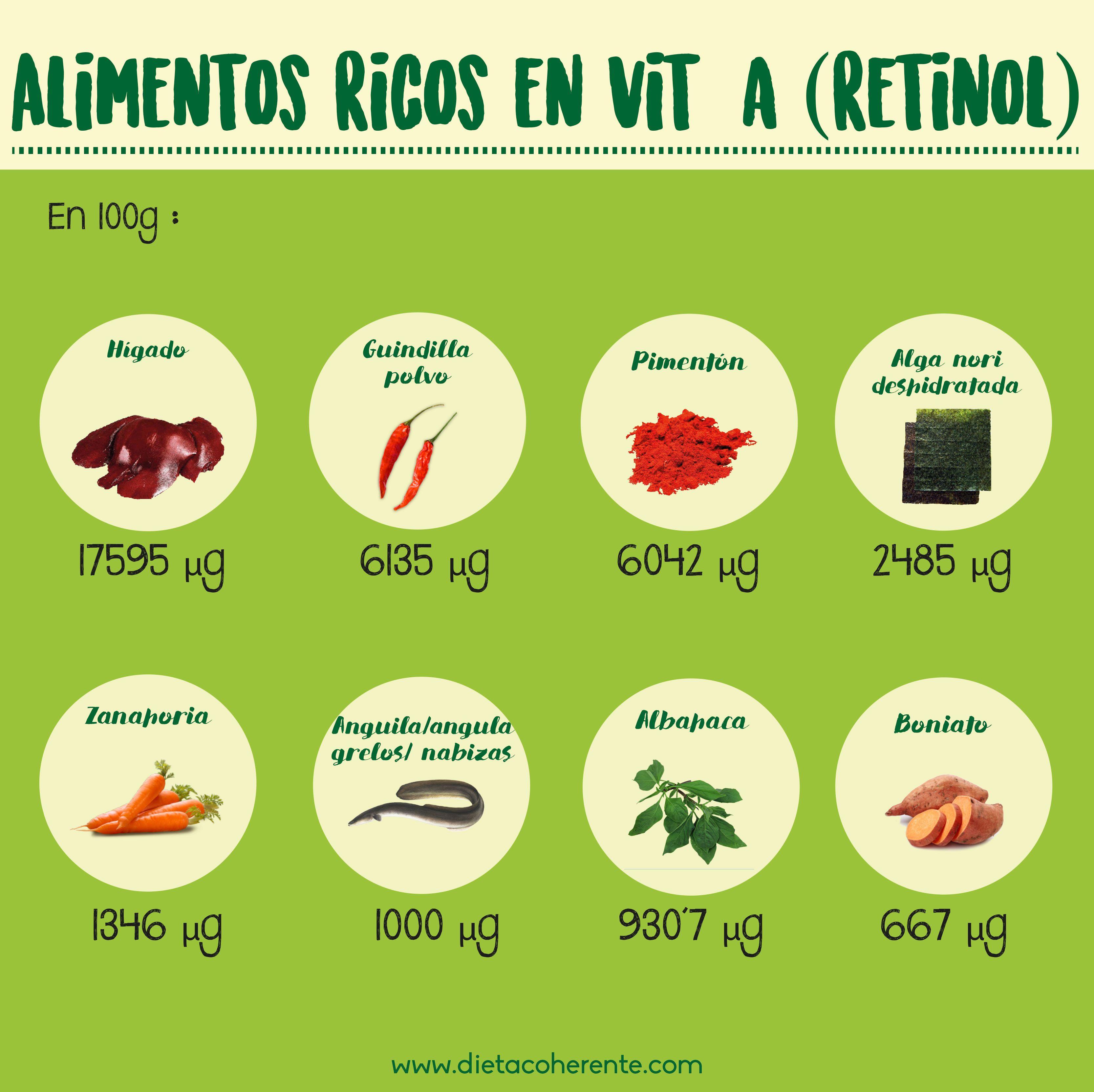 Alimentos vitamina b12 tabla