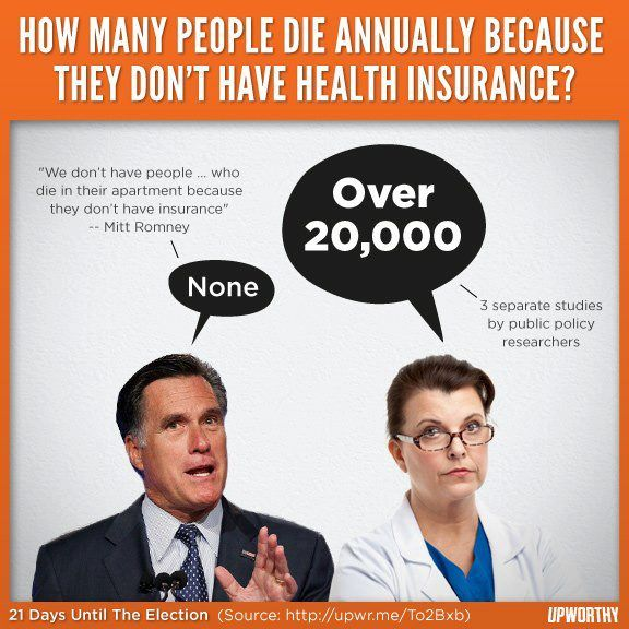 How Many People Die Annually Because They Don T Have Health