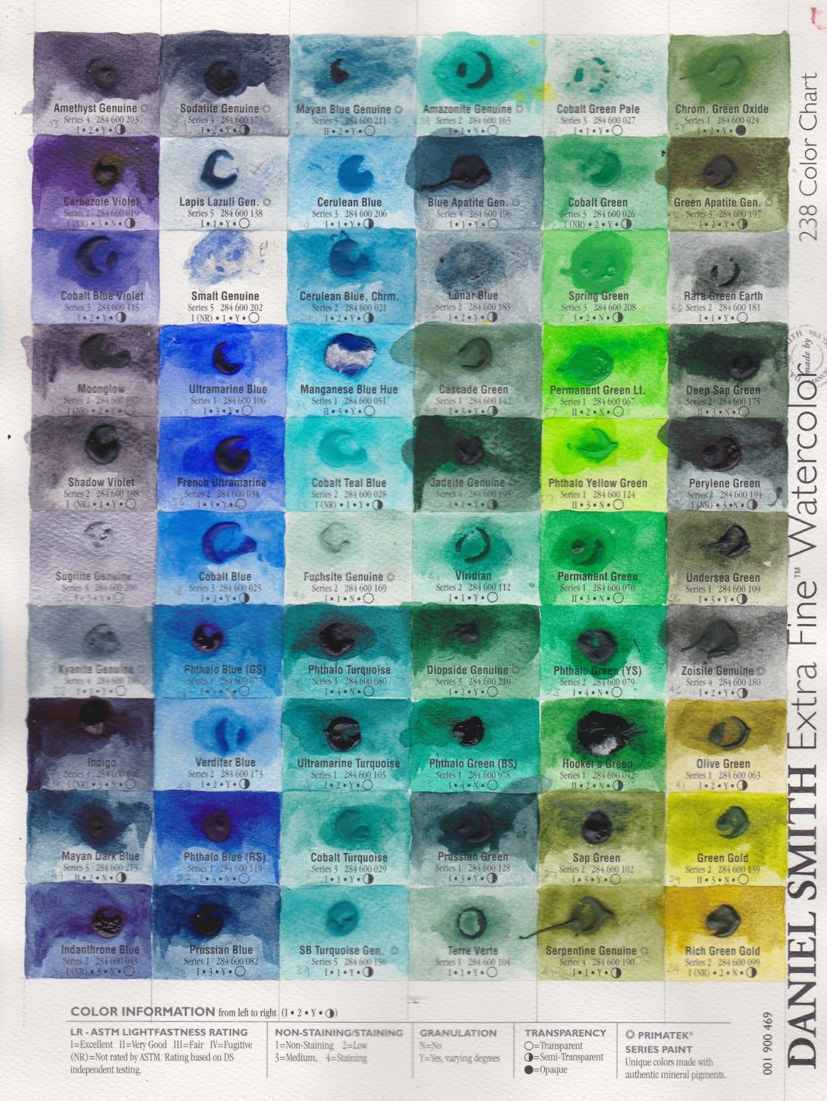 Jane Blundell Daniel Smith Try It Dot Cards For Watercolour