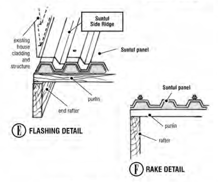 Suntuf Installation Instructions 5 Corrugated Roofing Outdoor Projects Cladding